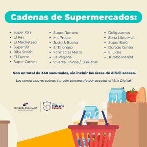 Listado de supermercados para cambiar el vale digital-Vamos Panamá